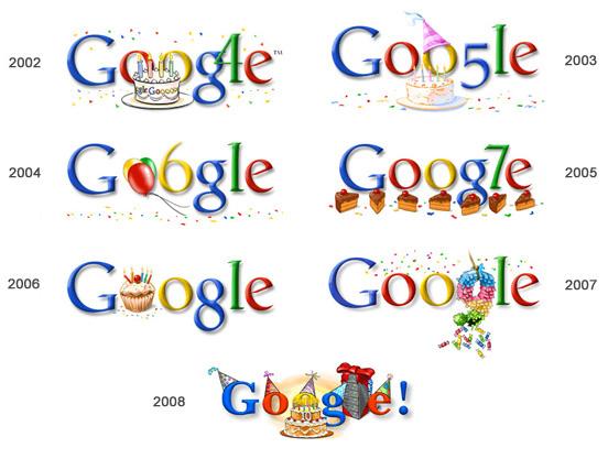 Google'in Dogum Gunu