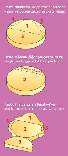 Pinokyo Pasta 2